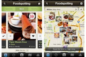7 iPhone Apps that Foodies Shouldn't Miss out