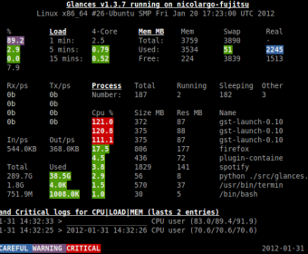 5 Linux Performance Monitoring Tools for Sysadmins