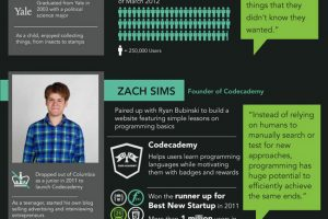 10 Geeks You Should Recognize [Infographic]