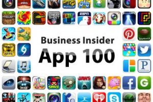 How Apps Promote Business Growth