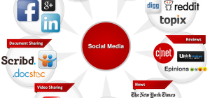 social media analytics and social media monitoring