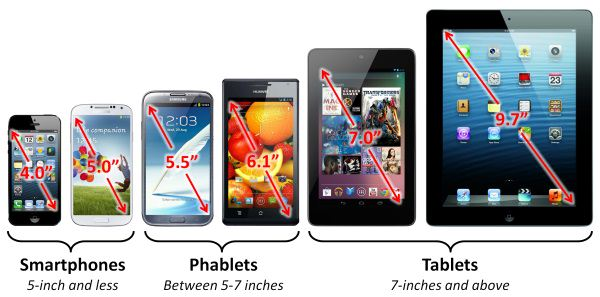 Smartphones vs tablets