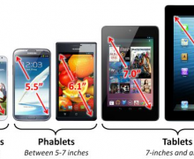 Smartphones vs tablets