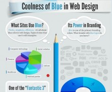 psychology-web-design-Cooler-colours-blue-green