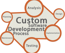 how-to-find-a-software-solutions-company
