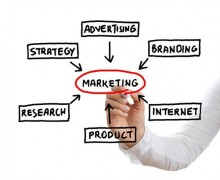 The Different Forms of Marketing Your Business Should be Embracing