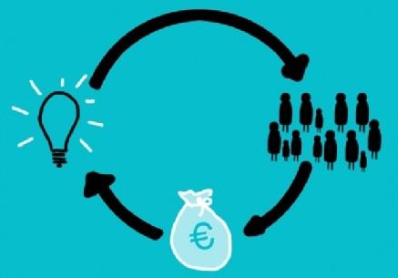 online crowdfunding