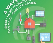 Sponsored: 5 Ways The Internet Of Things Will Change The Way We Live