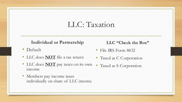 Get An Ein And Fill Out A Llc Tax Form Easily For Your Business