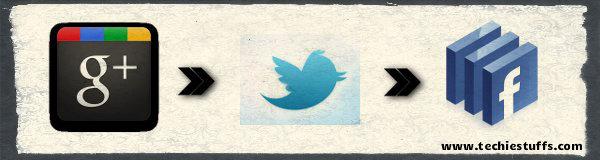connect-twitter-googleplus-facebook-