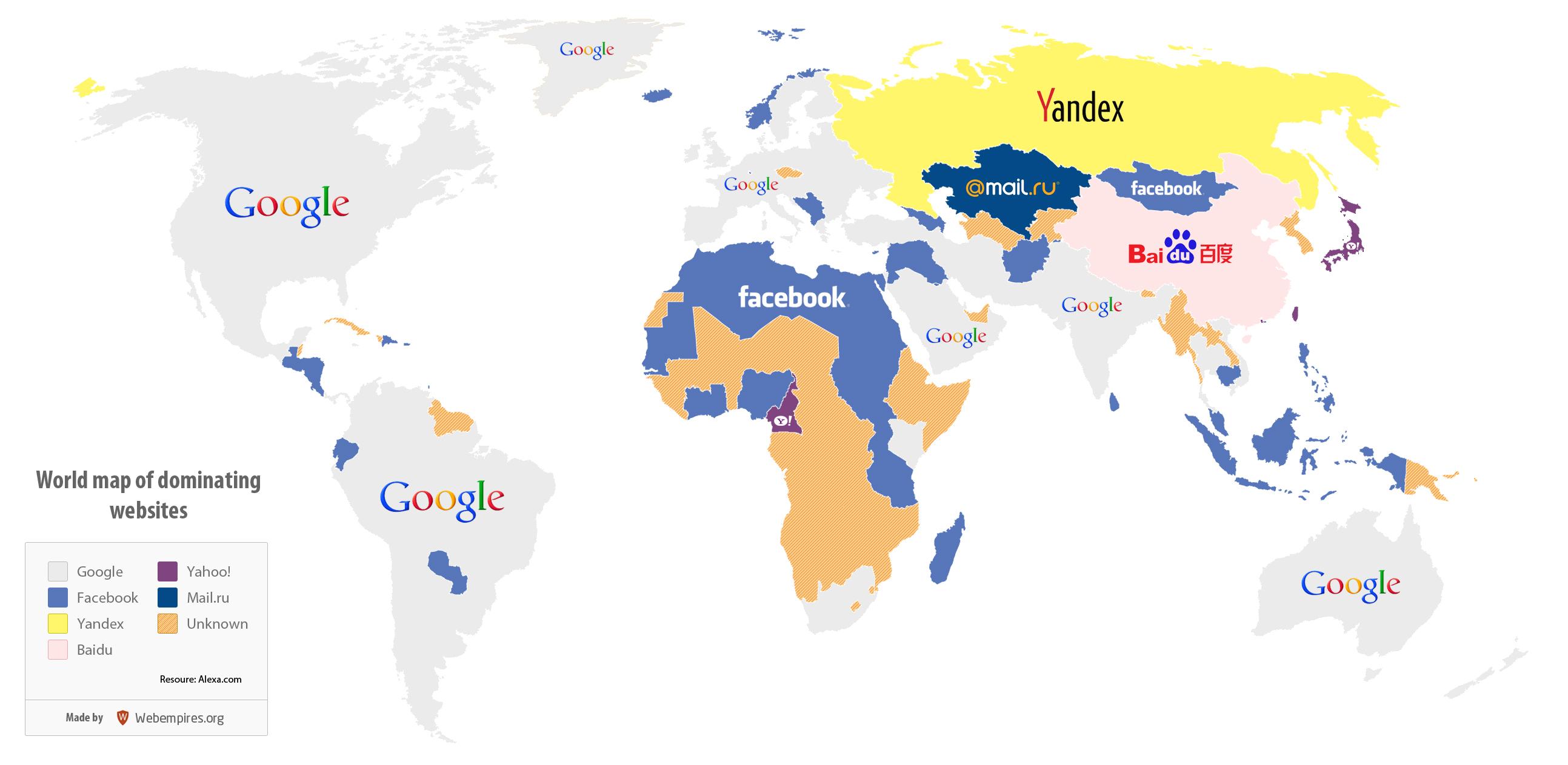 dominating_websites