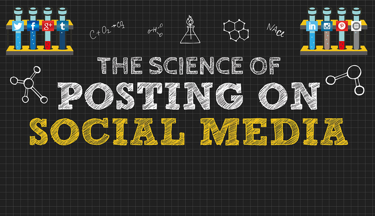 Using Technology To Improve Your Social Media Presence