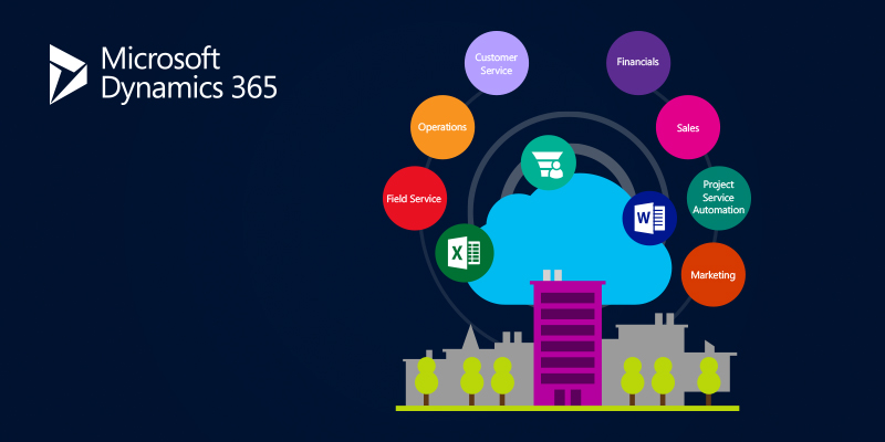 What is Dynamics 365 for Manufacturing