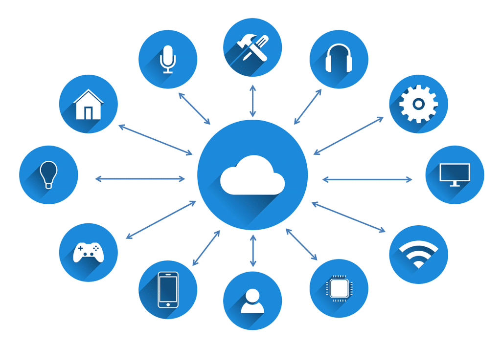 Businesses Reliance on Cloud Storage and Computing – TechieStuffs